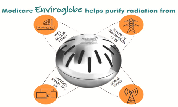 Electromagnetic Radiations – A Health Challenge and a Proven Solution